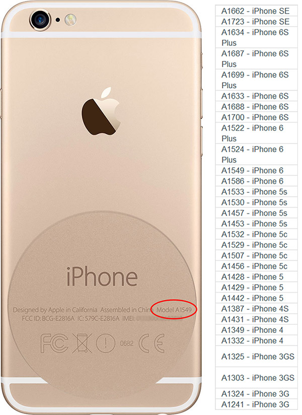 iphone model number επισκευή iphone 6 tech gouru γλυφάδα 2320